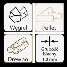 Kwaso-żarodporne 1,0 mm do pelletu, drewna, węgla