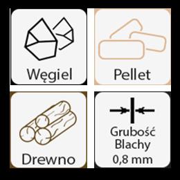 Kwaso-żarodporne 0,8mm do pelletu, drewna, węgla