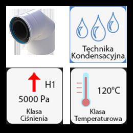Powietrzno spalinowy wkład kominowy nadciśnieniowy kondensacyjny Polipropylen PP gr. 2 mm Białe
